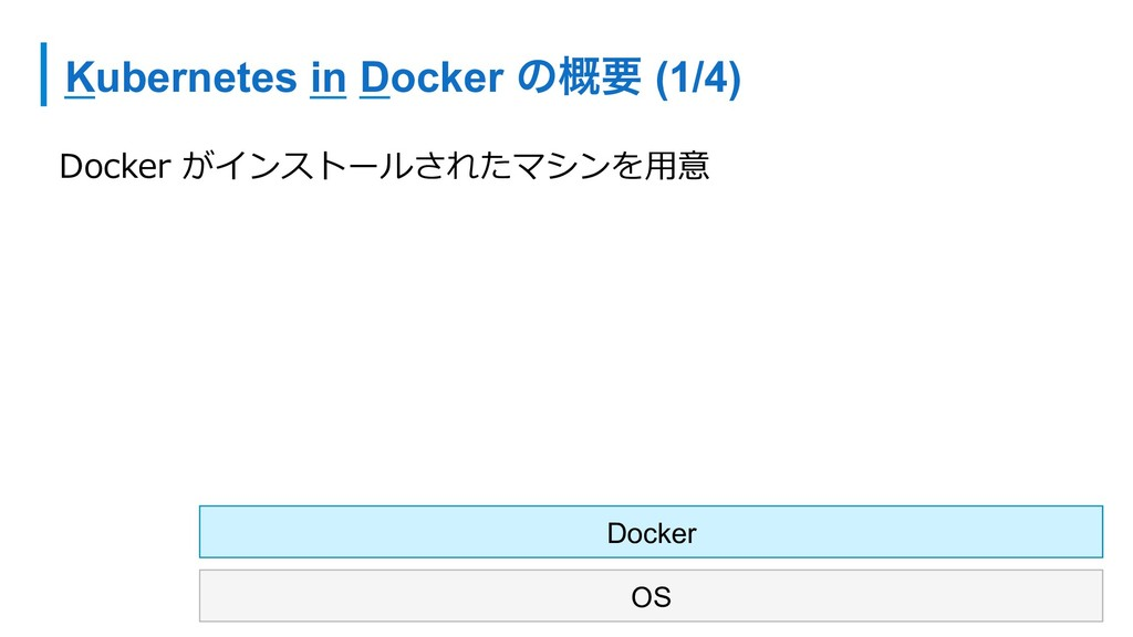 Kubernetes in Docker ͷ֓ཁ (1/4) Docker がインストールされ...