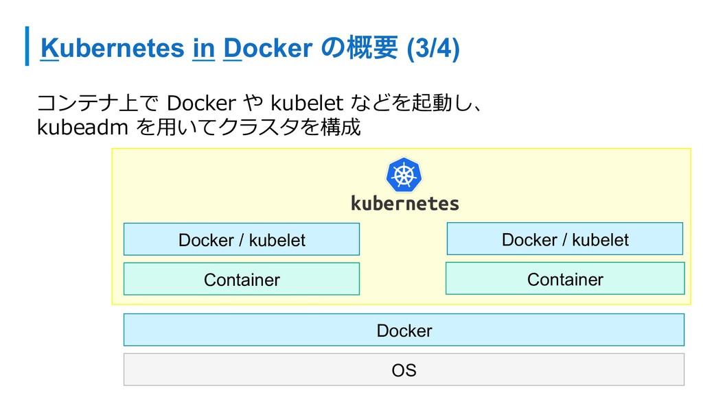 Kubernetes in Docker ͷ֓ཁ (3/4) OS Docker Contai...