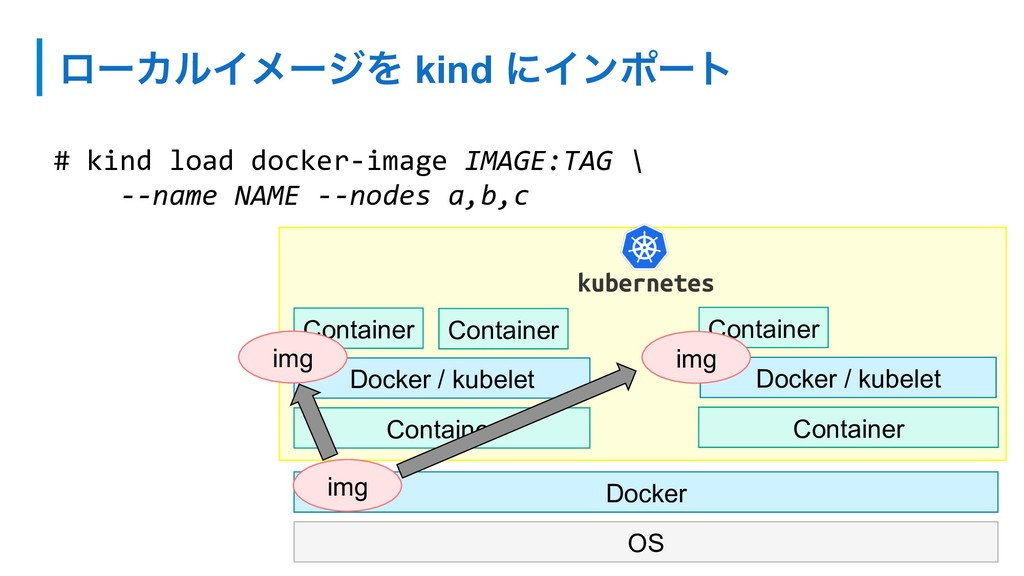 ϩʔΧϧΠϝʔδΛ kind ʹΠϯϙʔτ # kind load docker-image ...