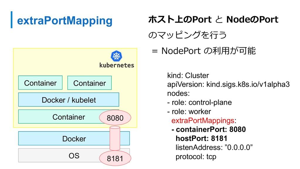 extraPortMapping ホスト上のPort と NodeのPort のマッピングを⾏...