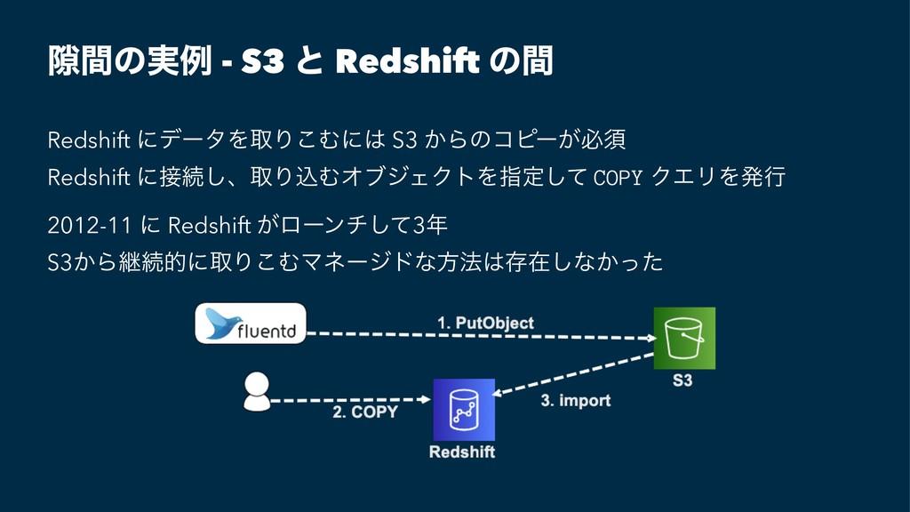 伱ؒͷ࣮ྫ - S3 ͱ Redshift ͷؒ Redshift ʹσʔλΛऔΓ͜Ήʹ S...
