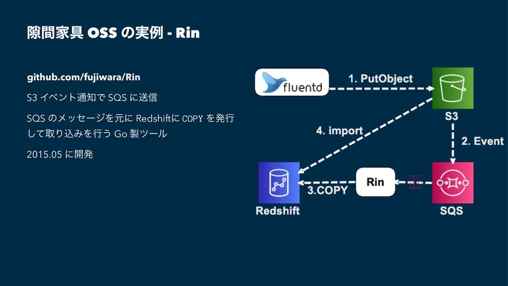 伱ؒՈ۩ OSS ͷ࣮ྫ - Rin github.com/fujiwara/Rin S3 Π...