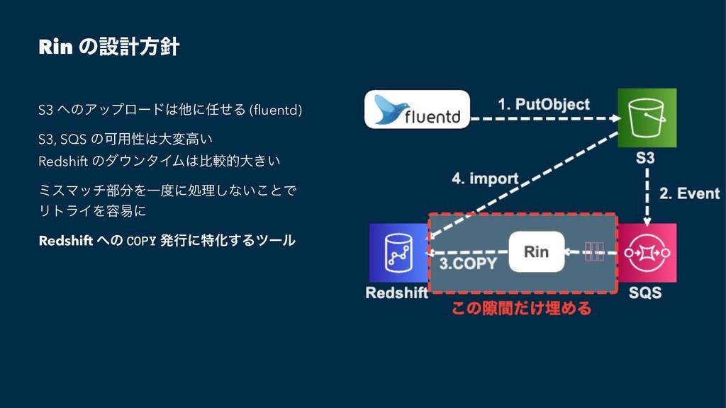 Rin ͷઃܭํ S3 ͷΞοϓϩʔυଞʹͤΔ (fluentd) S3, SQS ͷՄ...