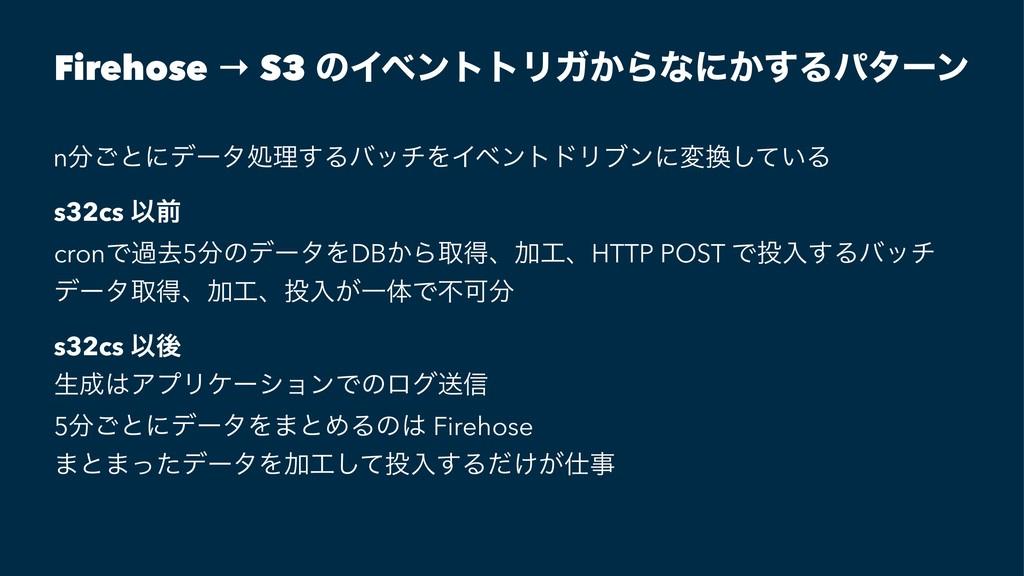 Firehose → S3 ͷΠϕϯττϦΨ͔Βͳʹ͔͢Δύλʔϯ n͝ͱʹσʔλॲཧ͢Δό...