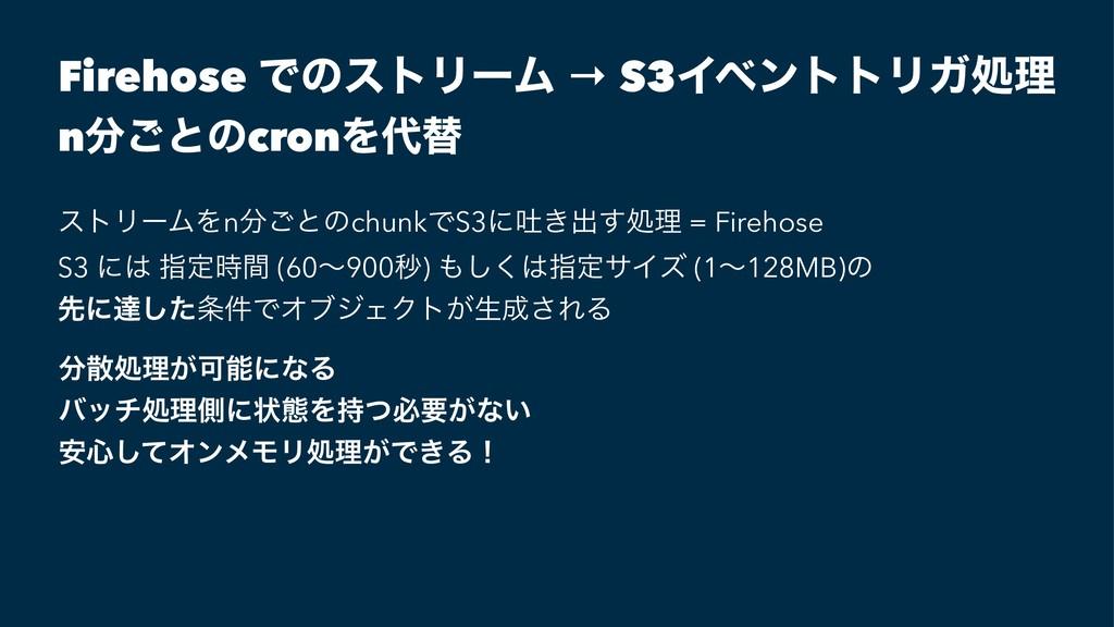 Firehose ͰͷετϦʔϜ → S3ΠϕϯττϦΨॲཧ n͝ͱͷcronΛସ ετϦ...