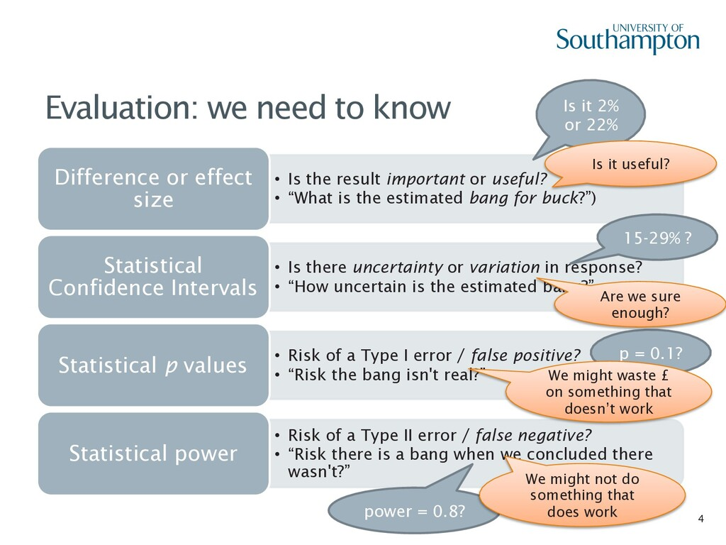 4 Evaluation: we need to know • Is the result i...