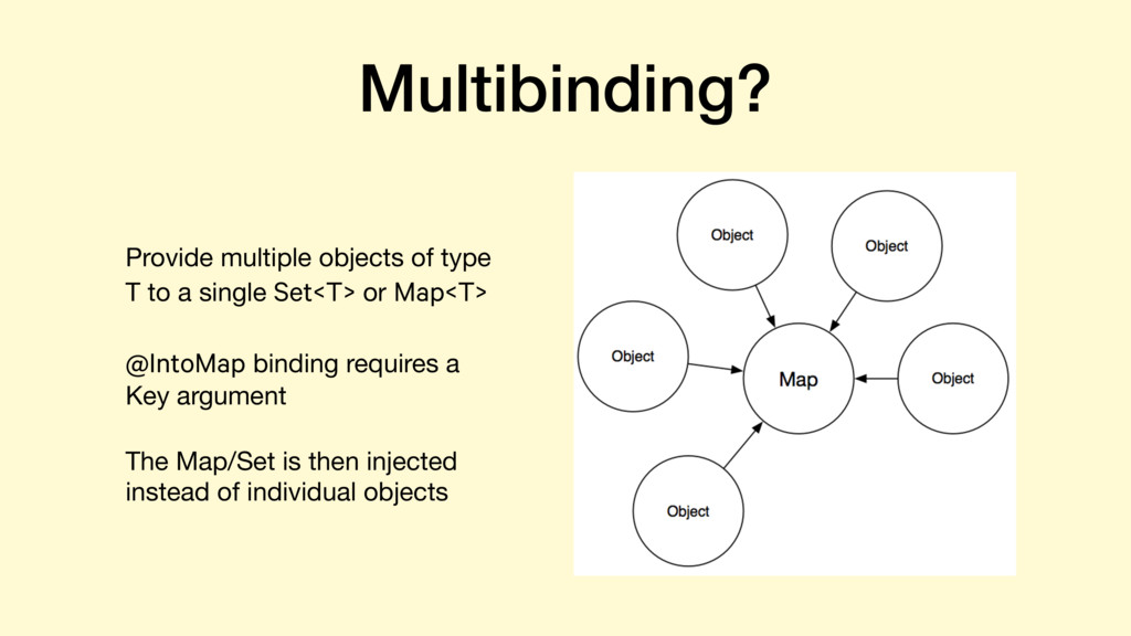 Multibinding? Provide multiple objects of type ...