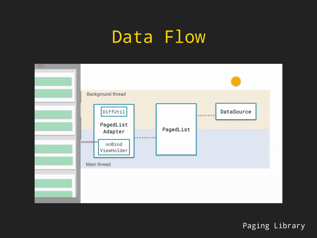 Data Flow Paging Library