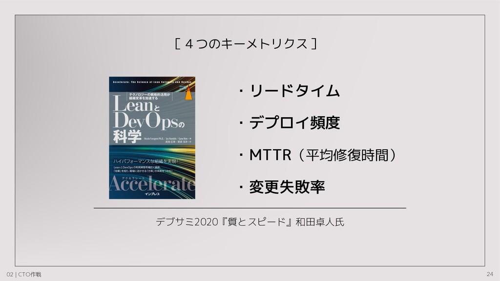 57 デブサミ2020『質とスピード』和田卓人氏 [4つのキーメトリクス] ・リードタイム ・...