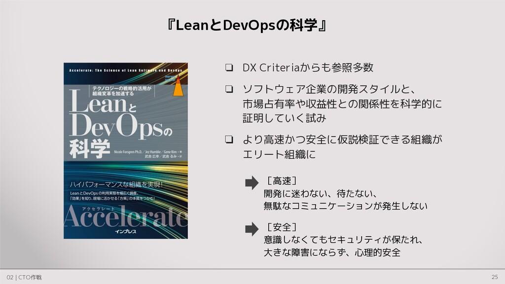 58 『LeanとDevOpsの科学』 ❏ DX Criteriaからも参照多数 ❏ ソフトウ...