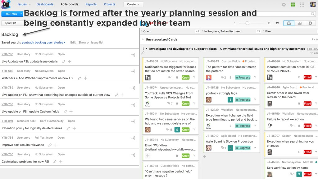 Backlog is formed after the yearly planning ses...