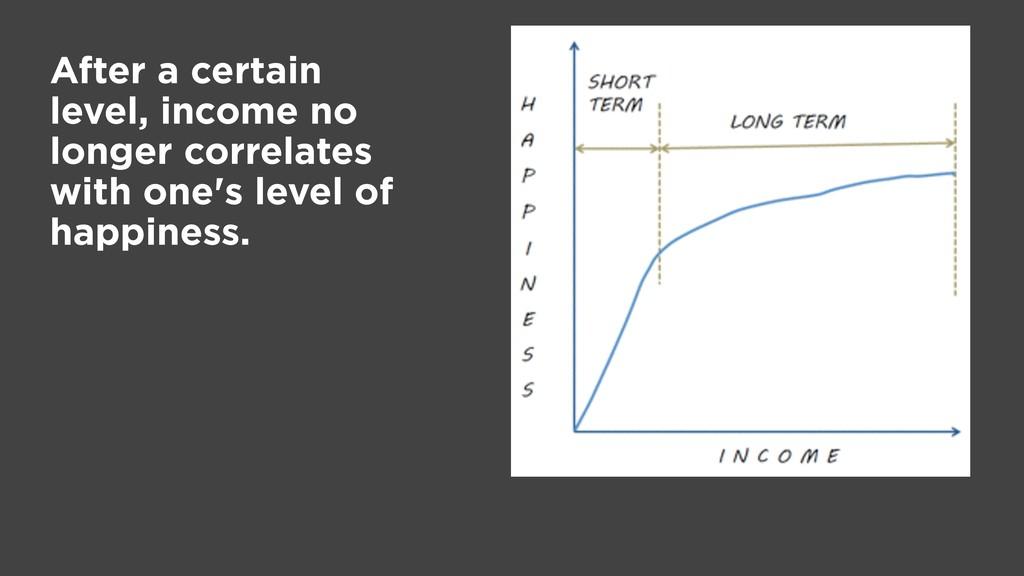 After a certain level, income no longer correla...