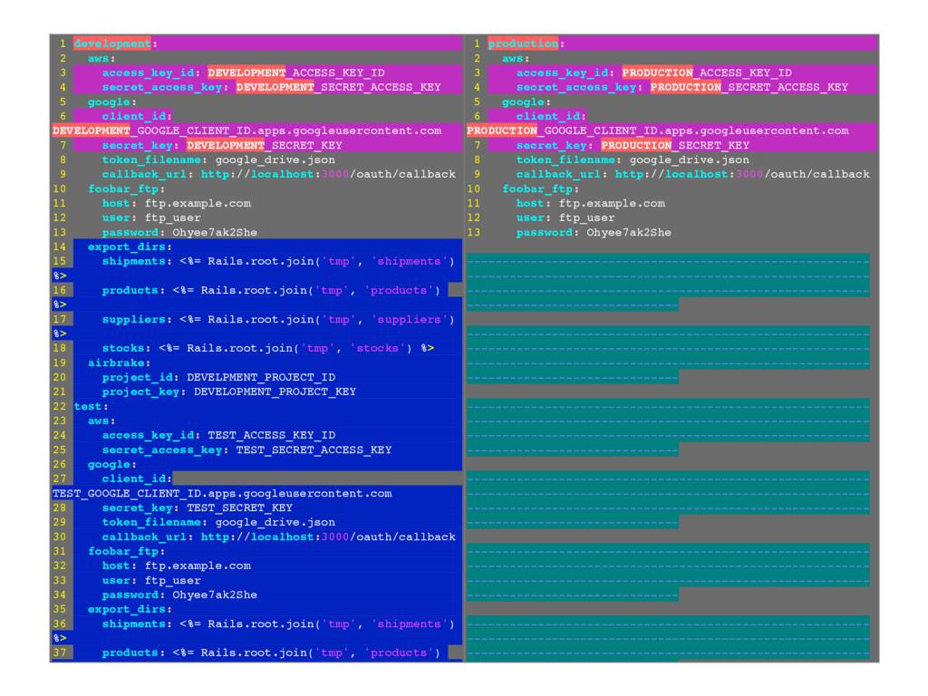 1 development: 2 aws: 3 access_key_id: DEVELOPM...