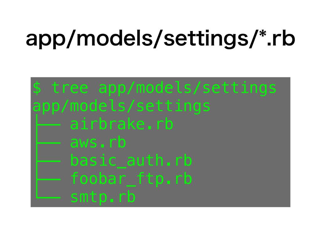 BQQNPEFMTTFUUJOHTSC $ tree app/models/sett...