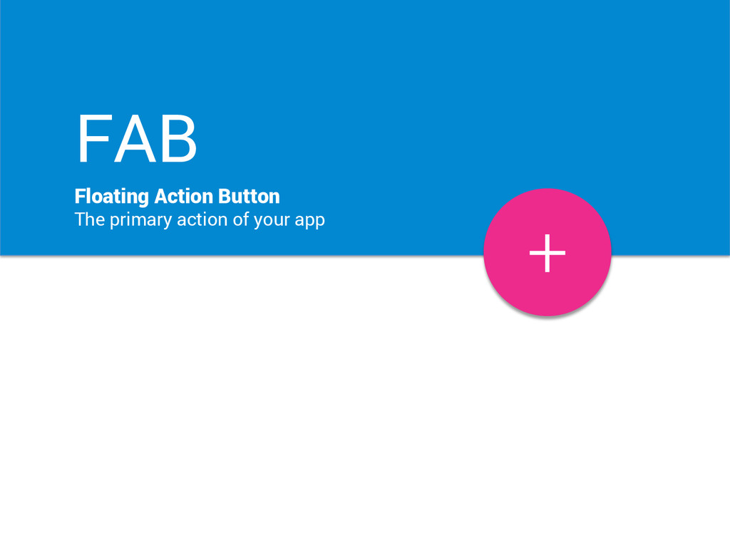 FAB Floating Action Button The primary action o...