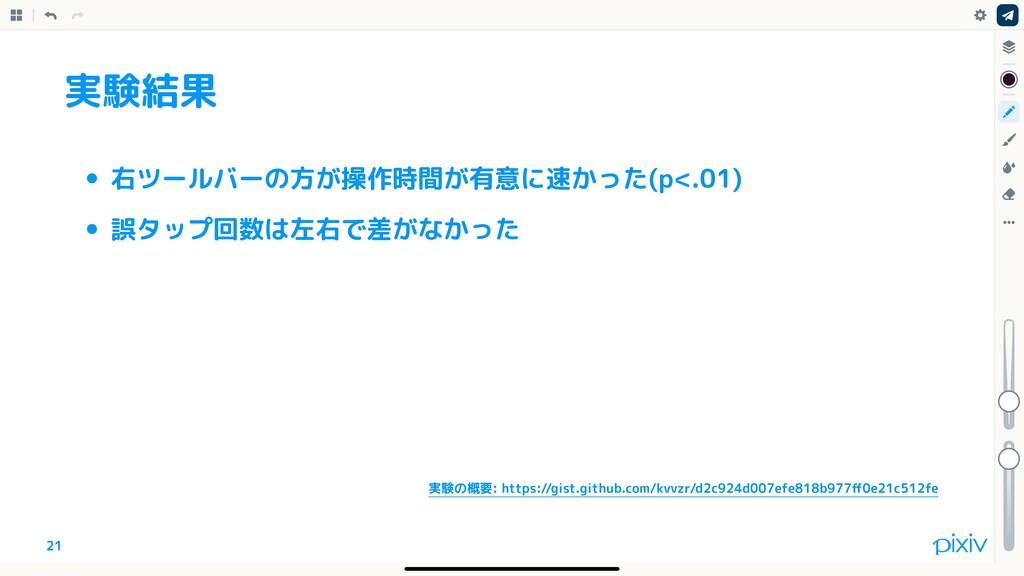 • 右ツールバーの方が操作時間が有意に速かった(p<.01) • 誤タップ回数は左右で差がなか...