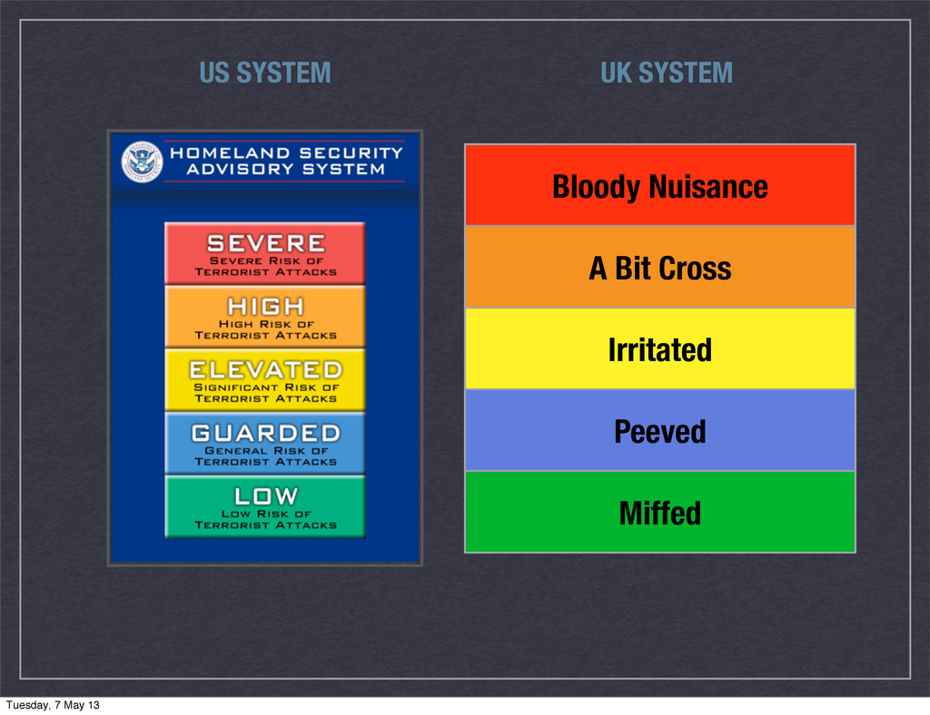 US SYSTEM UK SYSTEM Bloody Nuisance A Bit Cross...