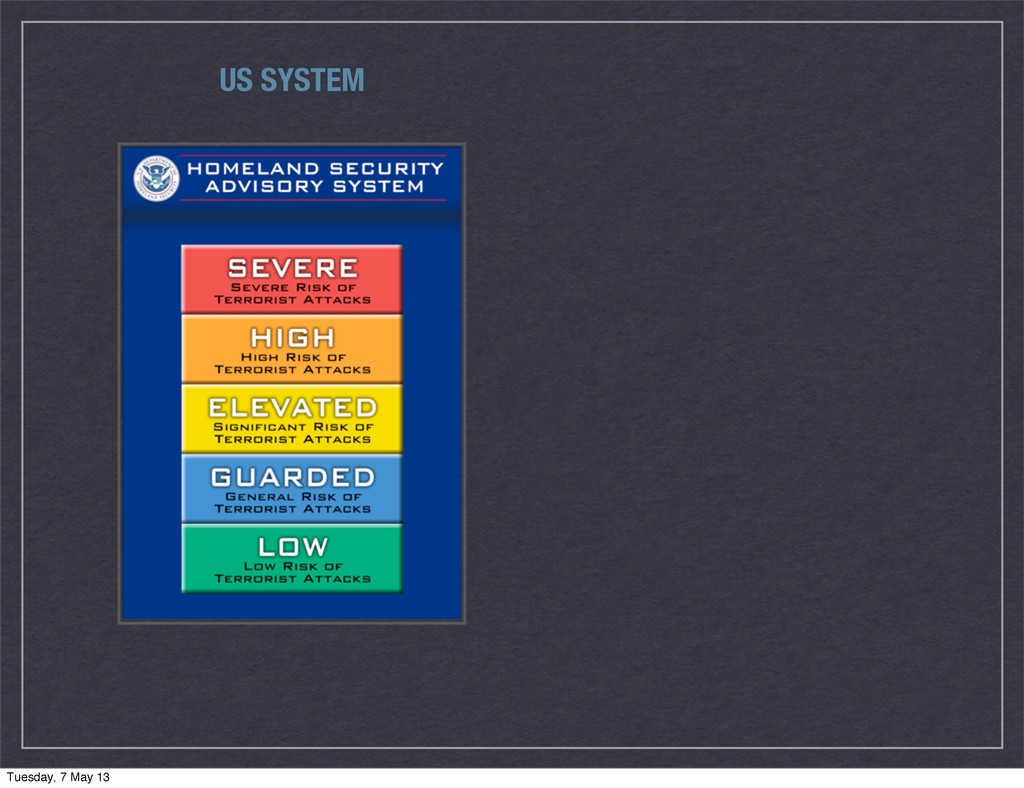 US SYSTEM Tuesday, 7 May 13