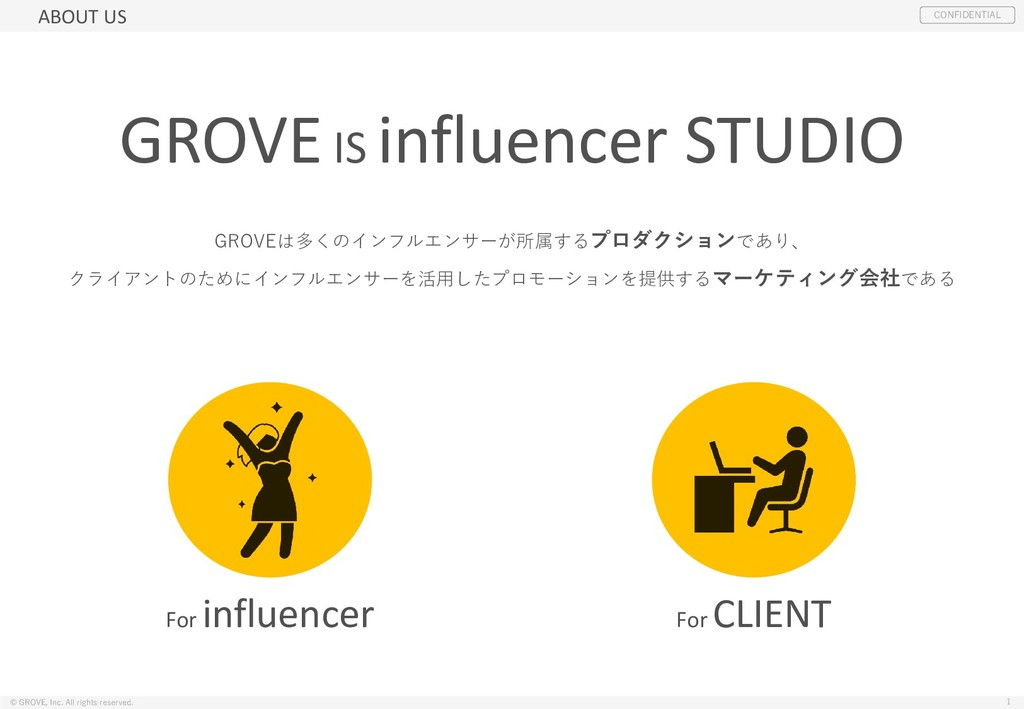 © GROVE, Inc. All rights reserved. CONFIDENTIAL...