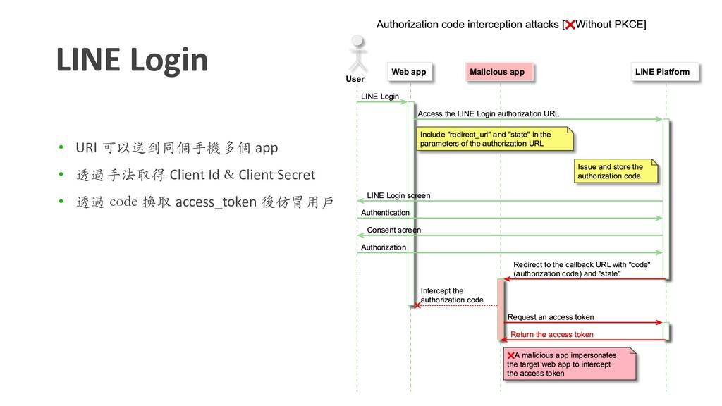 LINE Login • URI 可以送到同個⼿機多個 app • 透過⼿法取得 Client...