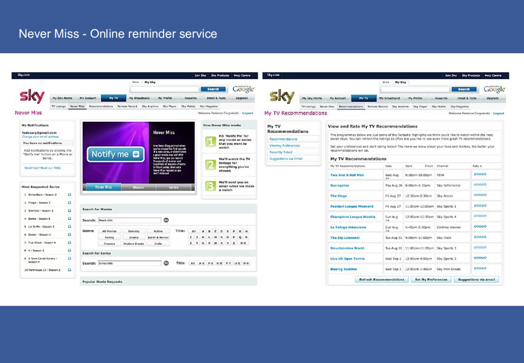 Never Miss - Online reminder service
