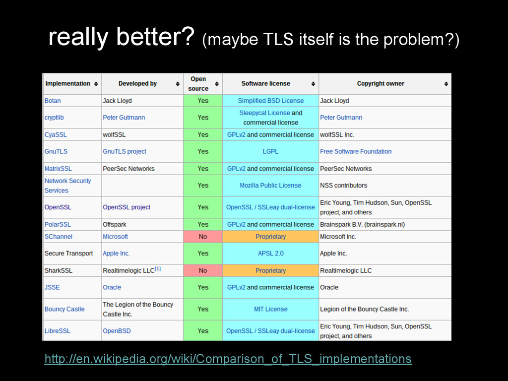 really better? (maybe TLS itself is the problem...