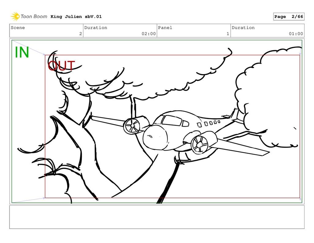 Scene 2 Duration 02:00 Panel 1 Duration 01:00 K...