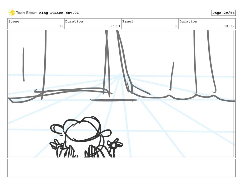 Scene 12 Duration 07:21 Panel 2 Duration 00:12 ...