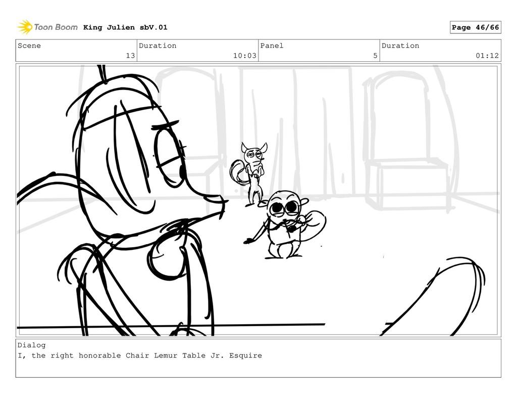 Scene 13 Duration 10:03 Panel 5 Duration 01:12 ...
