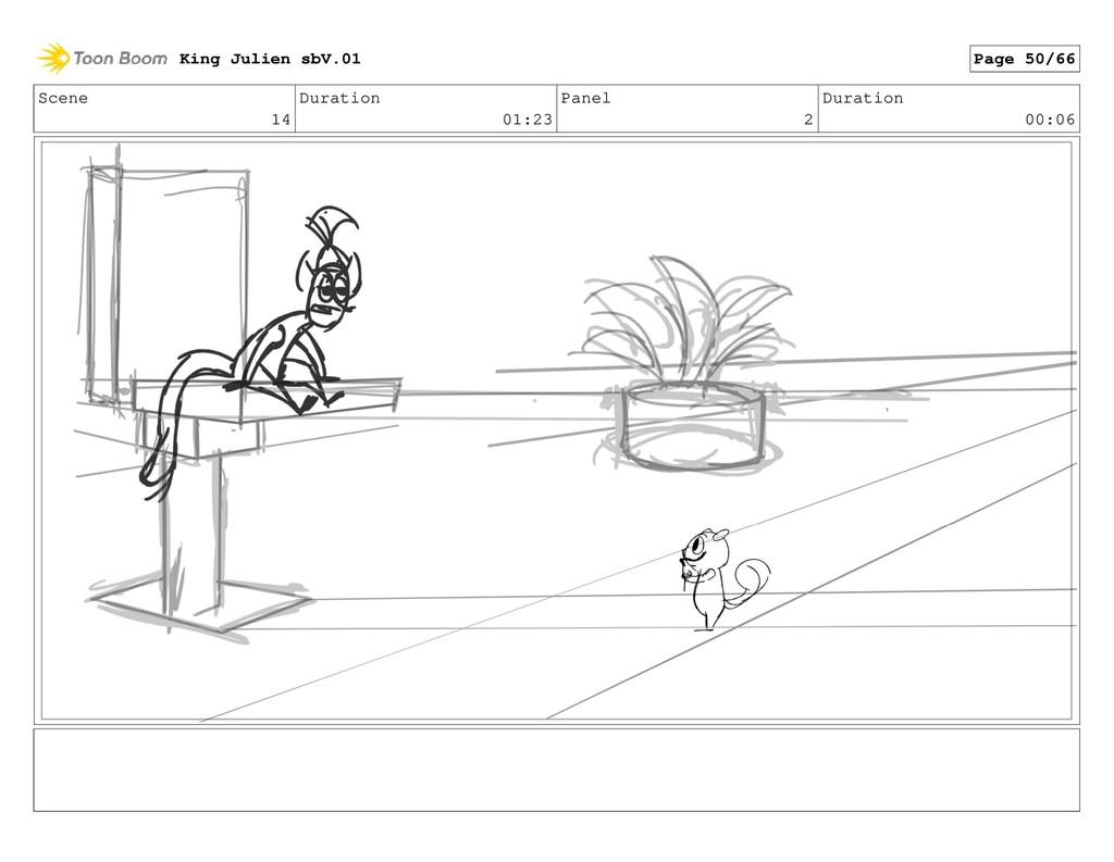Scene 14 Duration 01:23 Panel 2 Duration 00:06 ...