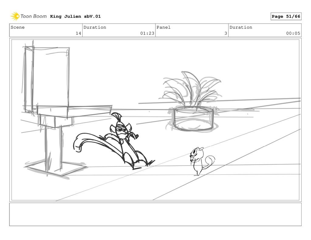 Scene 14 Duration 01:23 Panel 3 Duration 00:05 ...