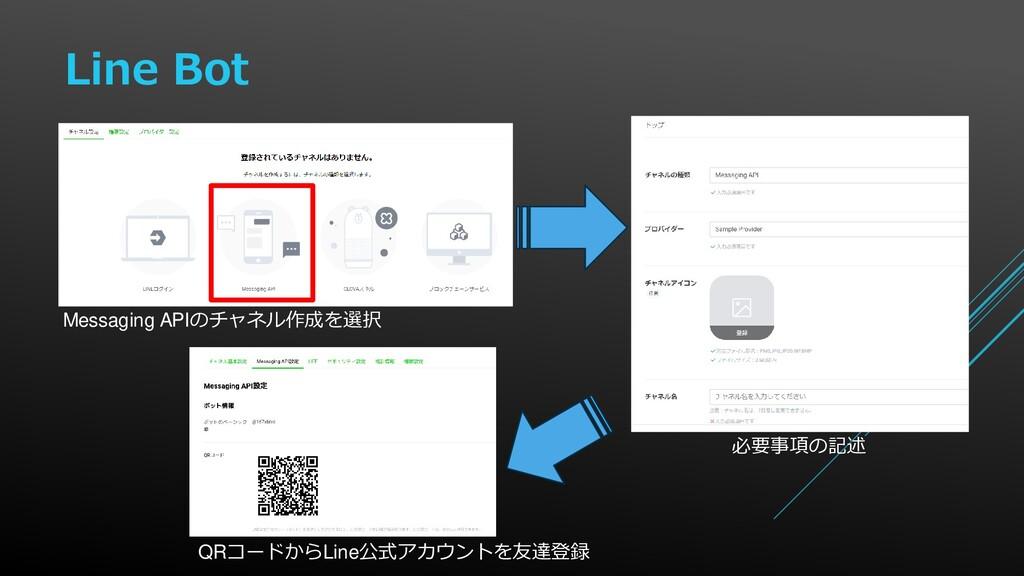 Line Bot Messaging APIのチャネル作成を選択 必要事項の記述 QRコードか...
