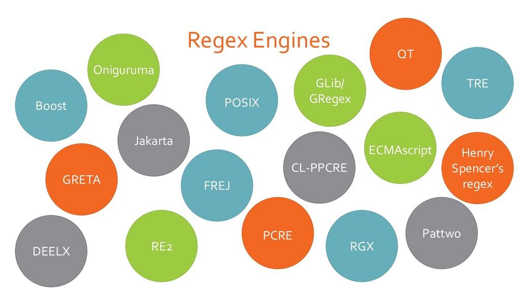 Regex Engines POSIX PCRE ECMAscript Oniguruma B...