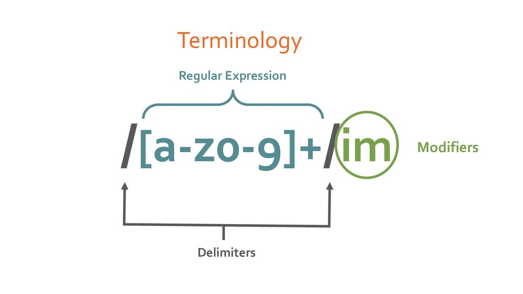 Terminology /[a-z0-9]+/im Regular Expression /[...