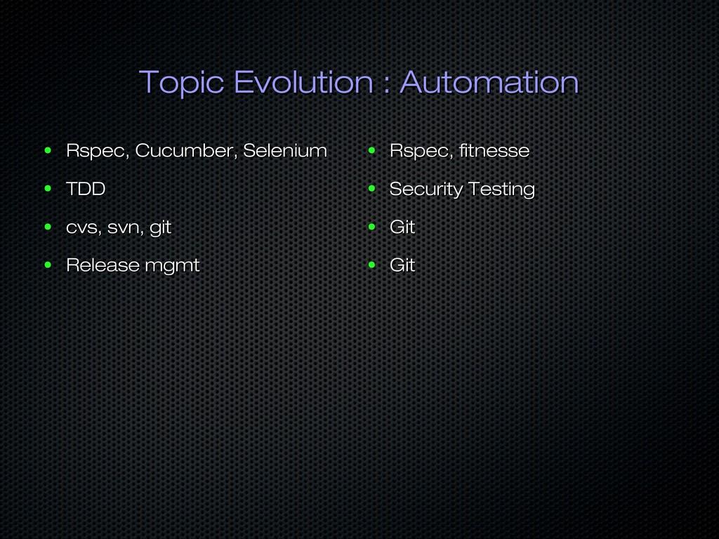 Topic Evolution : Automation Topic Evolution : ...