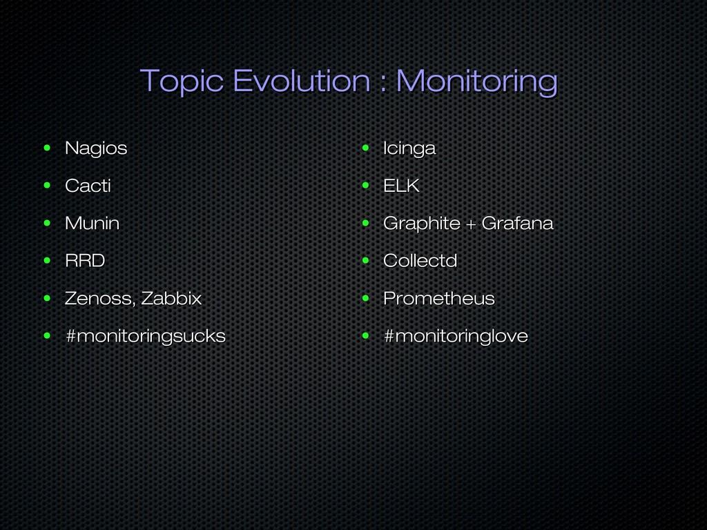Topic Evolution : Monitoring Topic Evolution : ...