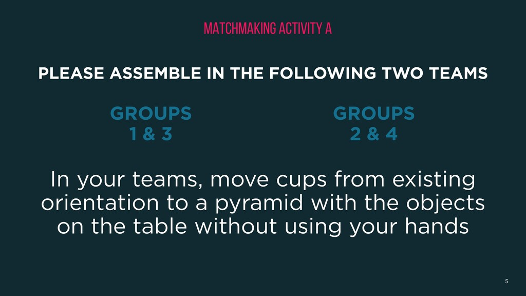 In your teams, move cups from existing orientat...