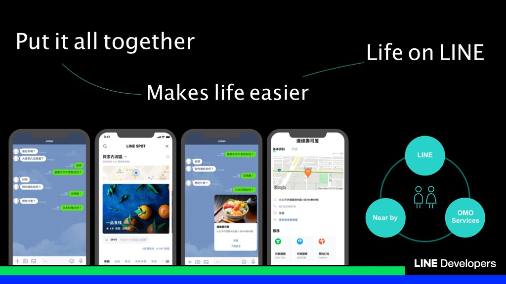 Put it all together Makes life easier Life on L...