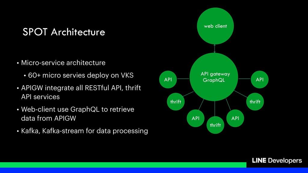 thrift API SPOT Architecture • Micro-service ar...