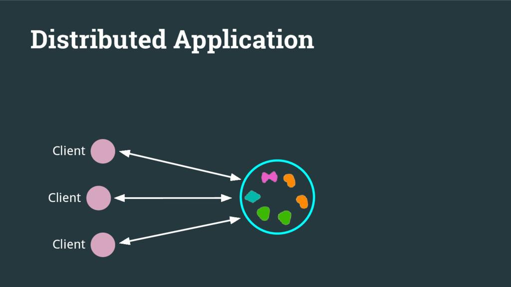 Distributed Application Client Client Client