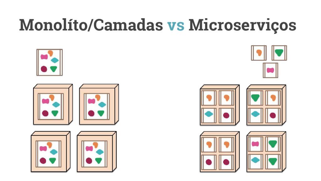 Monolíto/Camadas vs Microserviços