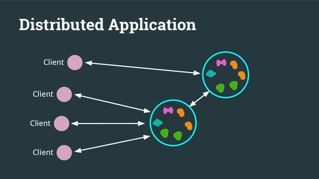 Distributed Application Client Client Client Cl...