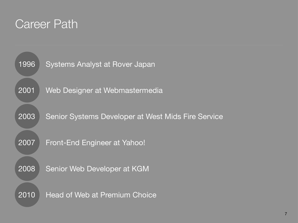 Career Path 7 1996 Systems Analyst at Rover Jap...
