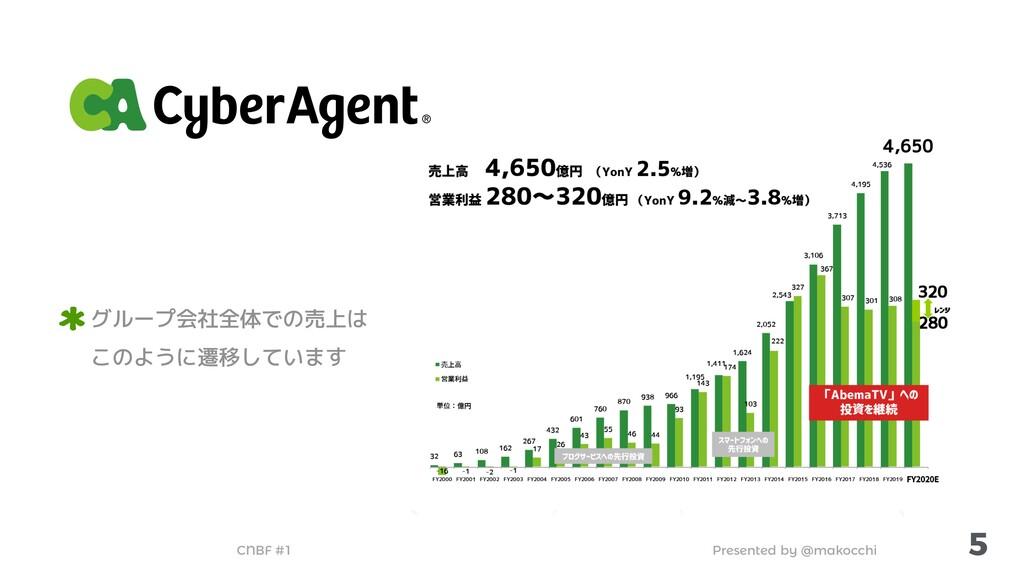 Presented by @makocchi CNBF #1 ͘Β͏ͲͶ͍ͯ͌Ϳ 5 グループ...