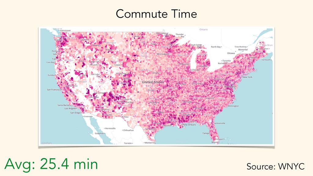 Source: WNYC Avg: 25.4 min Commute Time