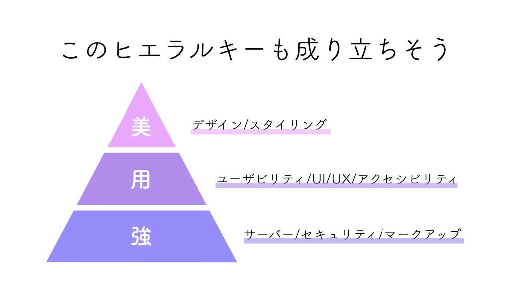 デザイン/スタイリング ユーザビリティ/UI/UX/アクセシビリティ サーバー/セキュリティ/...