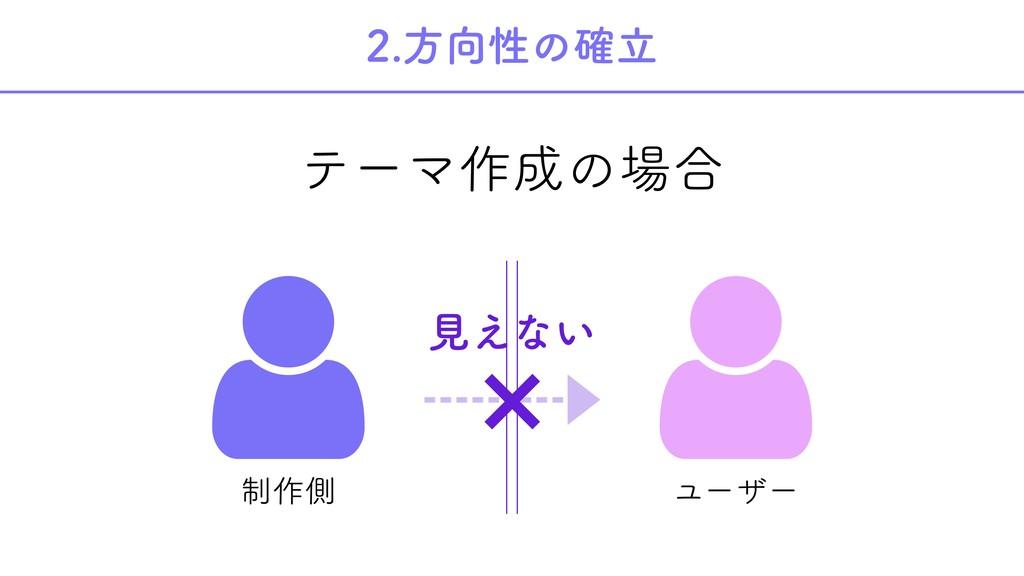 2.方向性の確立 テーマ作成の場合   制作側 ユーザー 見えない