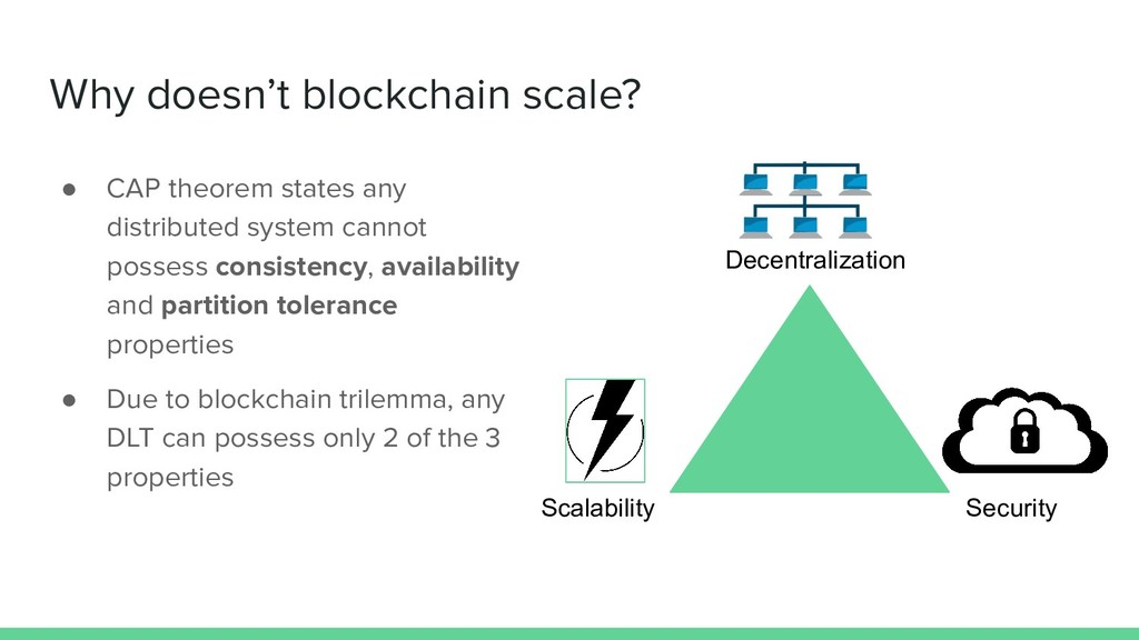 Why doesn't blockchain scale? ● CAP theorem sta...