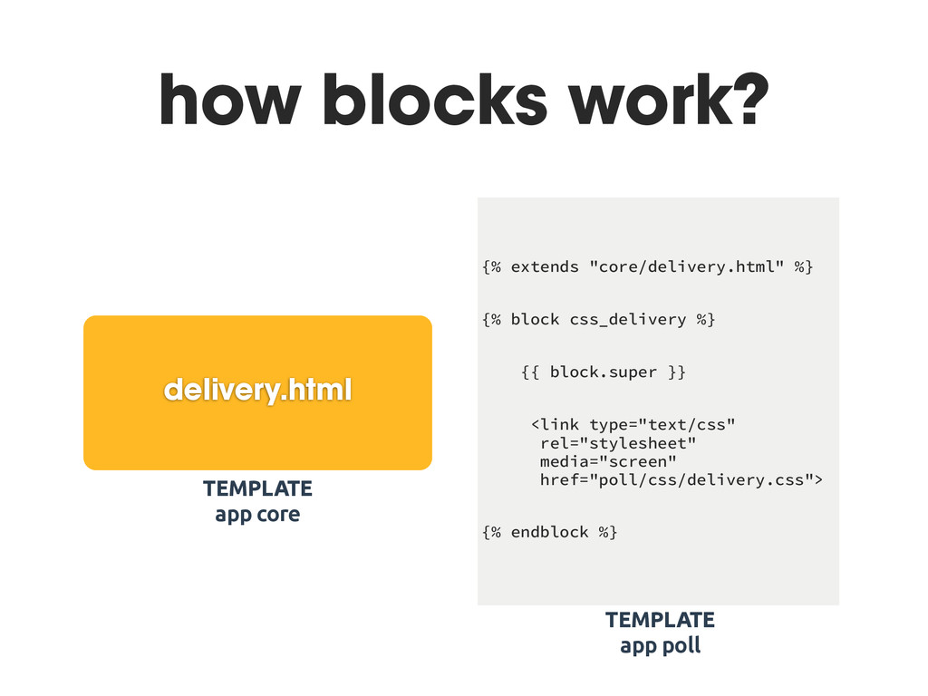 """how blocks work? {% extends """"core/delivery.html..."""
