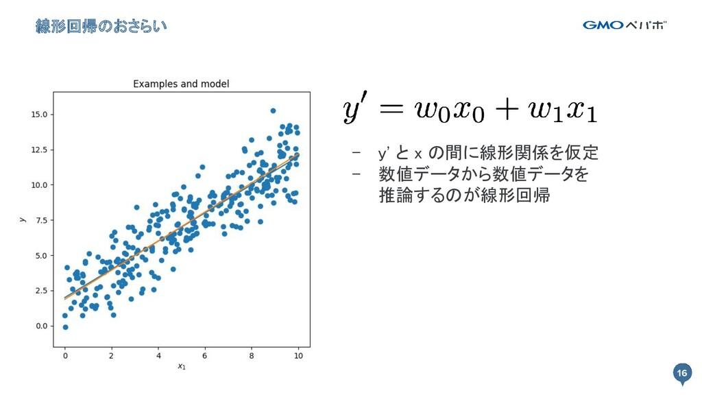 16 - y' と x の間に線形関係を仮定 - 数値データから数値データを 推論するのが...